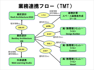09111640_tmt_data.png
